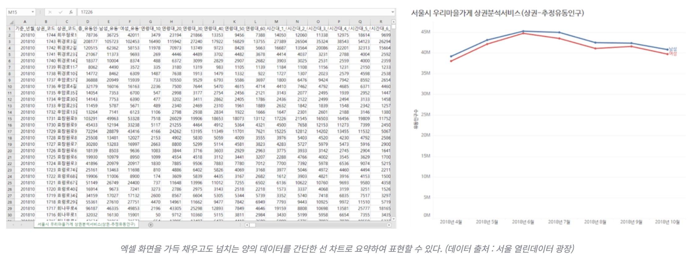 출처: http://newsjel.ly/archives/newsjelly-report/visualization-report/9145
